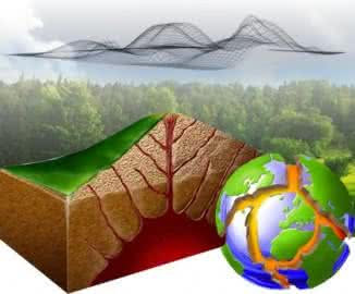 Engenharia Geológica