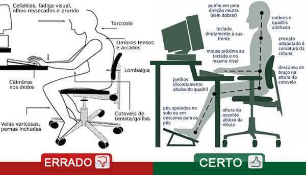 Dicas De Ergonomia Para Quem Trabalha Sentado Computador