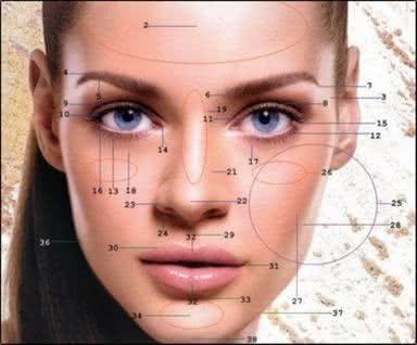 El estudio facial en taunton